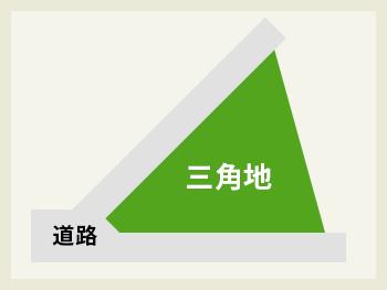 不整形地 三角形