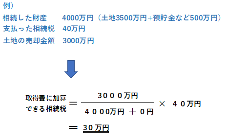 加算される相続税の計算例